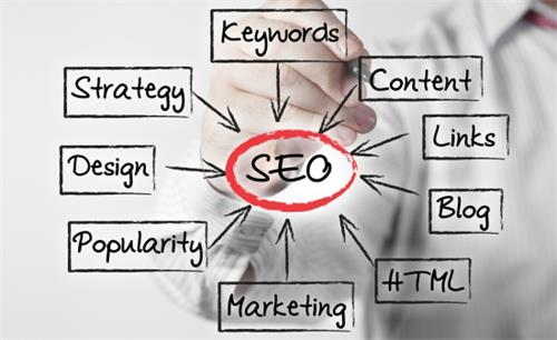 许多企业都有的营销观念困惑