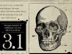 解剖网页设计师的头脑