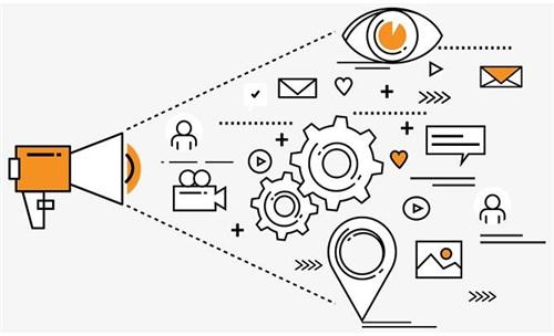 B2C零售网站操作方法与在线广告盈利方式介绍