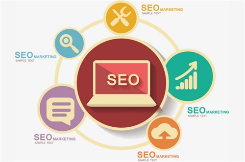 SEO网站优化十大步骤有哪些?